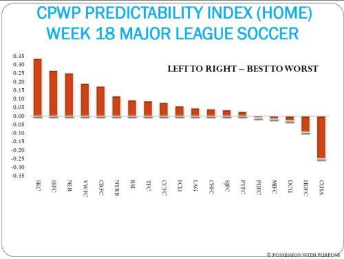 CPWP PI HOME WEEK 18