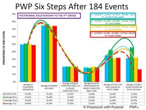 MLS SIX STEPS OF PWP AFTER 184 EVENTS