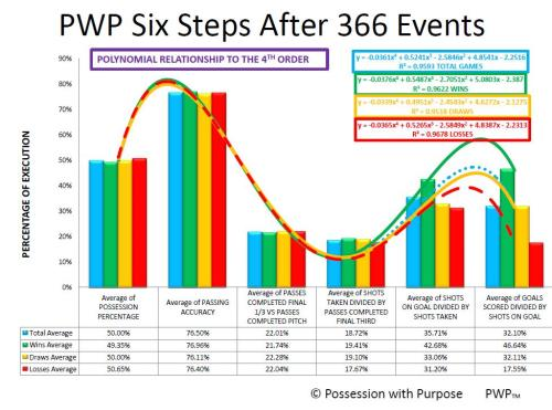 MLS SIX STEPS OF PWP AFTER 366 EVENTS