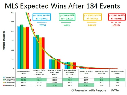 MLS AFTER 184 EVENTS