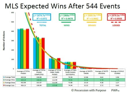 MLS AFTER 544 EVENTS