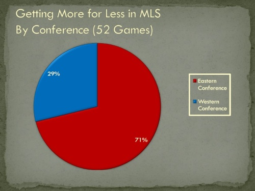 MORE FOR LESS BY CONFERENCE 2014
