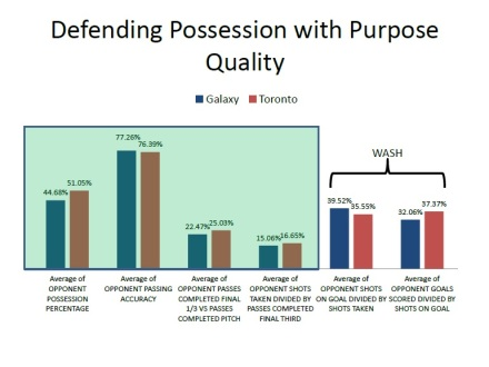 Quality Defending PWP