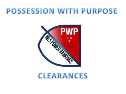pwp-logo-clearances