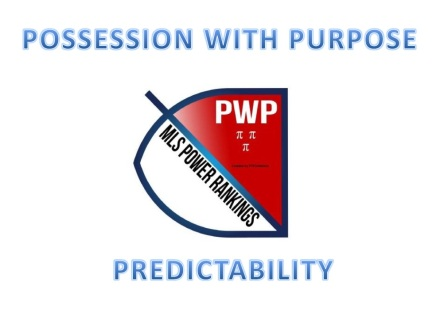 pwp-logo-predictability