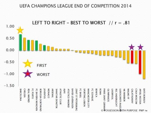 uefa-cl-2014